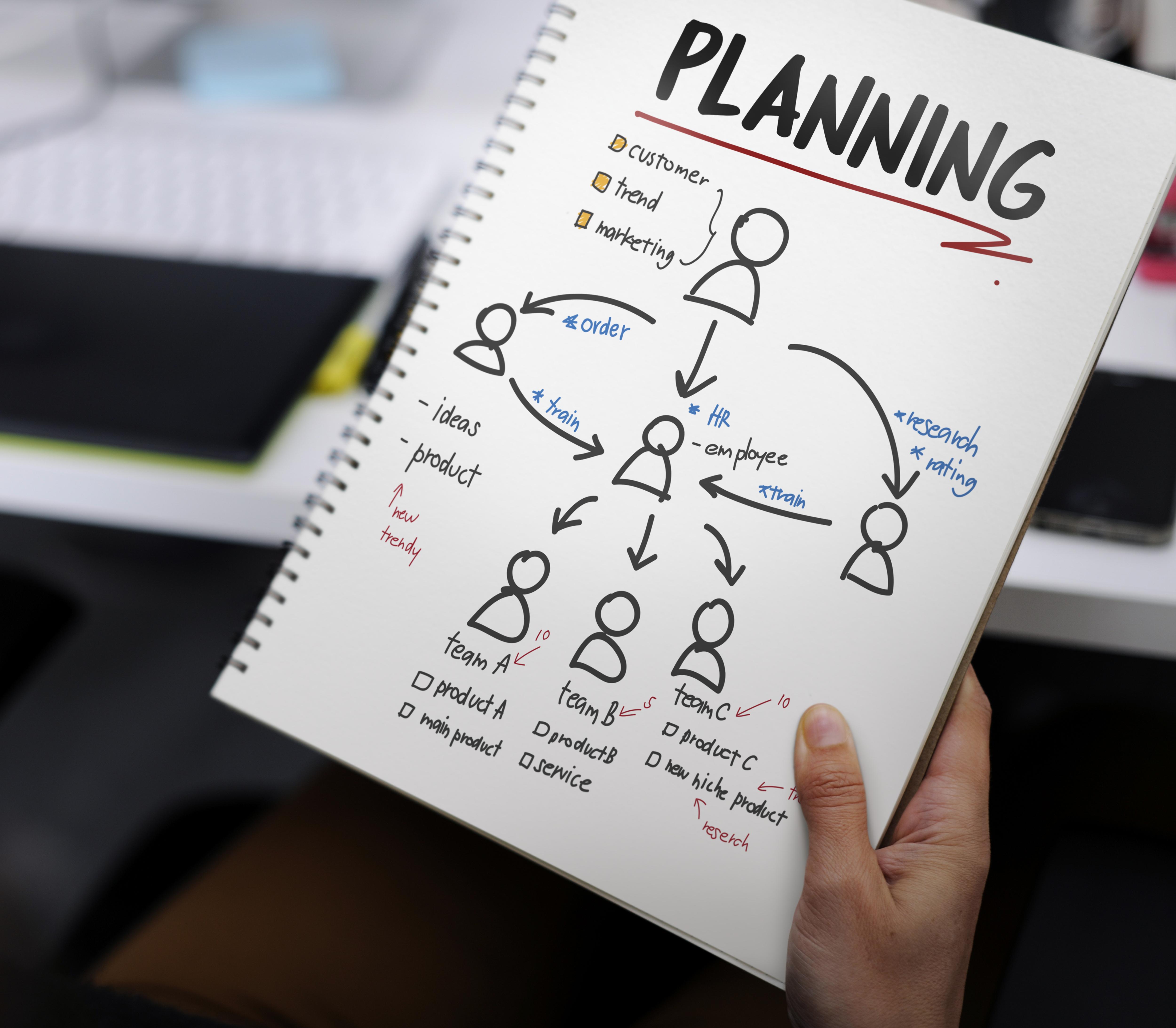 planowanie strategiczne w firmie